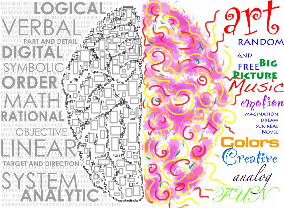 Left-or-Right-Brain-Marketer